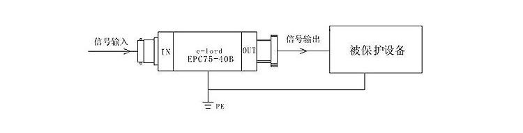 """24口网络机架浪涌保护器 EPRJ45-5/1000M*24网络机架浪涌保护器是专门为ETHERNET网络设计的过电压保护器。适用于服务器、工作站、HUB等RJ45接口,以防止雷电过电压对设备造成的损坏。该产品输入/输出端采用RJ45接口、响应快、箝位电压低、传输信号速率可达到1000Mbps。标准19""""机架式安装,为网络交换机全面保护。"""