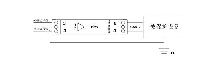 EPL接线式浪涌保护器 EPL系列接线式SPD 是专为保护以双绞线方式连接的传输设备而设计的,以防止因大气过电压或操作过电压而对设备造成损坏,适用于通信系统、计算机系统以及自动控制系统。本产品不光在双绞线间提供了低残压的多级精细保护,而且为双绞线提供了大能量对地共模保护。 采用多级保护电路、核心元件选用国际名牌产品、性能稳定; 具有通流容量大、信号端口箝位电压低、插入损耗低、反应灵敏、传输信号频率可达到2MHz; 安装方便、无需特别维护、使用寿命长等特点。