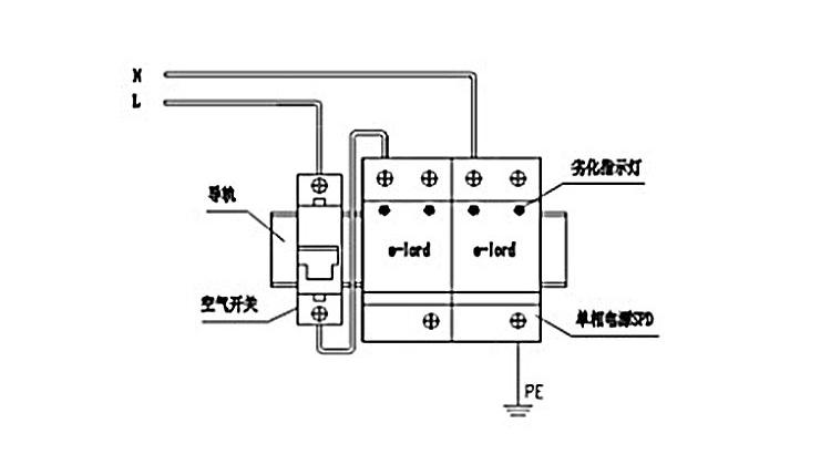 供应信息 安防 安全检查设备 安检门 epp80s单相电源浪涌保护器