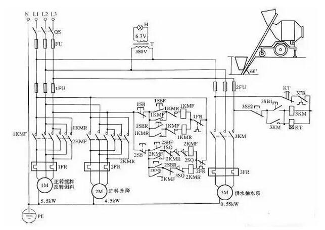 图17混凝土搅拌机线路 18 自制实用的绝缘检测器 图18所示是自制的绝缘检测器线路,它既可用作线路绝缘监视,又可代替兆欧表检查电机、测电器的绝缘电阻。当合上隔离开关QS,在相电压作用下,整个绕组和接地外壳之间的泄漏电流流过绝缘层和电阻R1、R2。如果绝缘电阻合乎标准(即绝缘电阻值大于0.5M),则泄漏电流很小时,在R2上的电压降小于氖泡的点燃电压,Ne不亮;当任意两相或三相同时对机壳的绝缘电阻降低时,泄漏电流大增,使氖泡Ne点燃,从而可判定绝缘不合格。