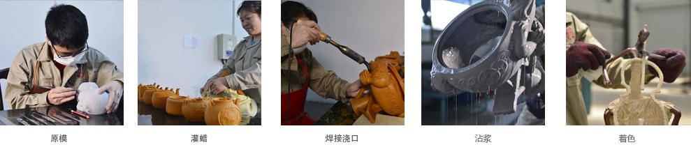 铸造工艺流程.jpg