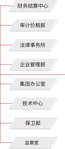 组织架构2.jpg